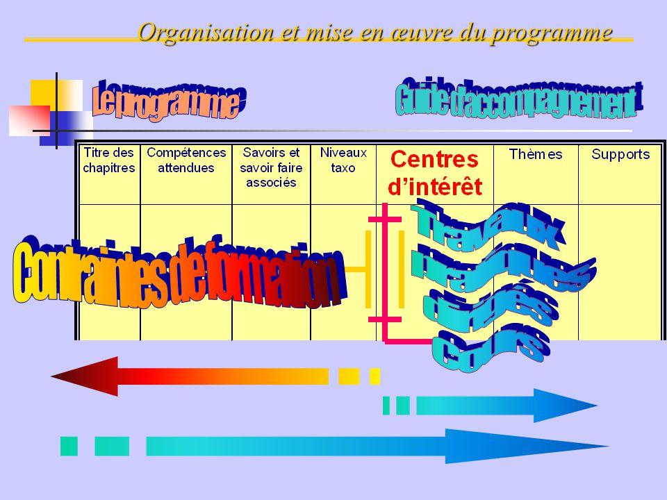 Travaux pratiques dirigés Cours Guide d accompagnement