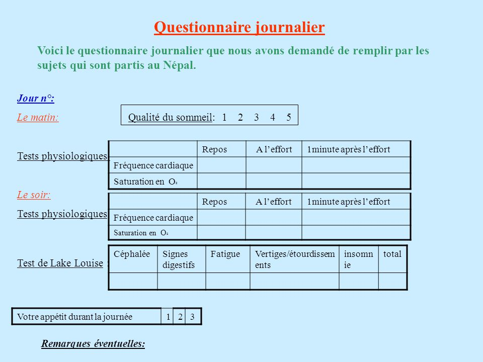 Questionnaire journalier