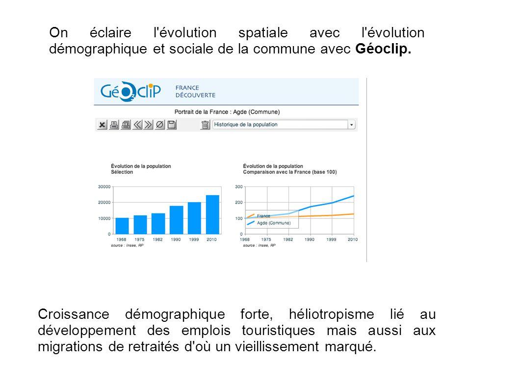 On éclaire l évolution spatiale avec l évolution démographique et sociale de la commune avec Géoclip.