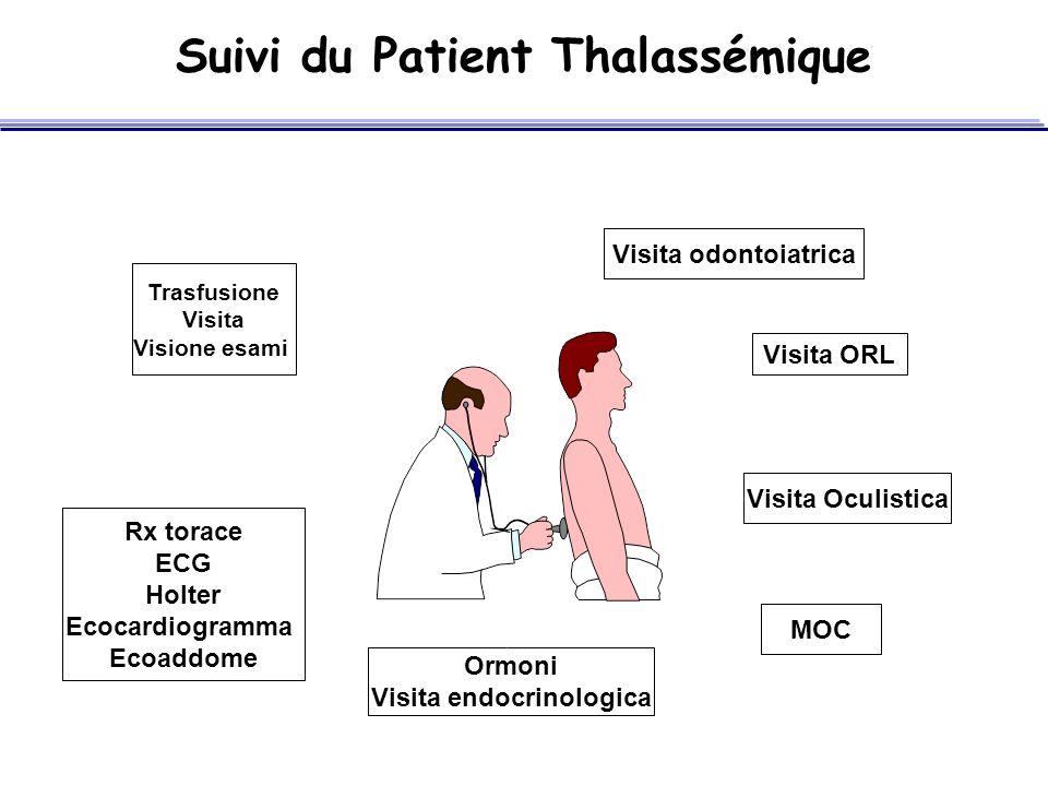 Suivi du Patient Thalassémique