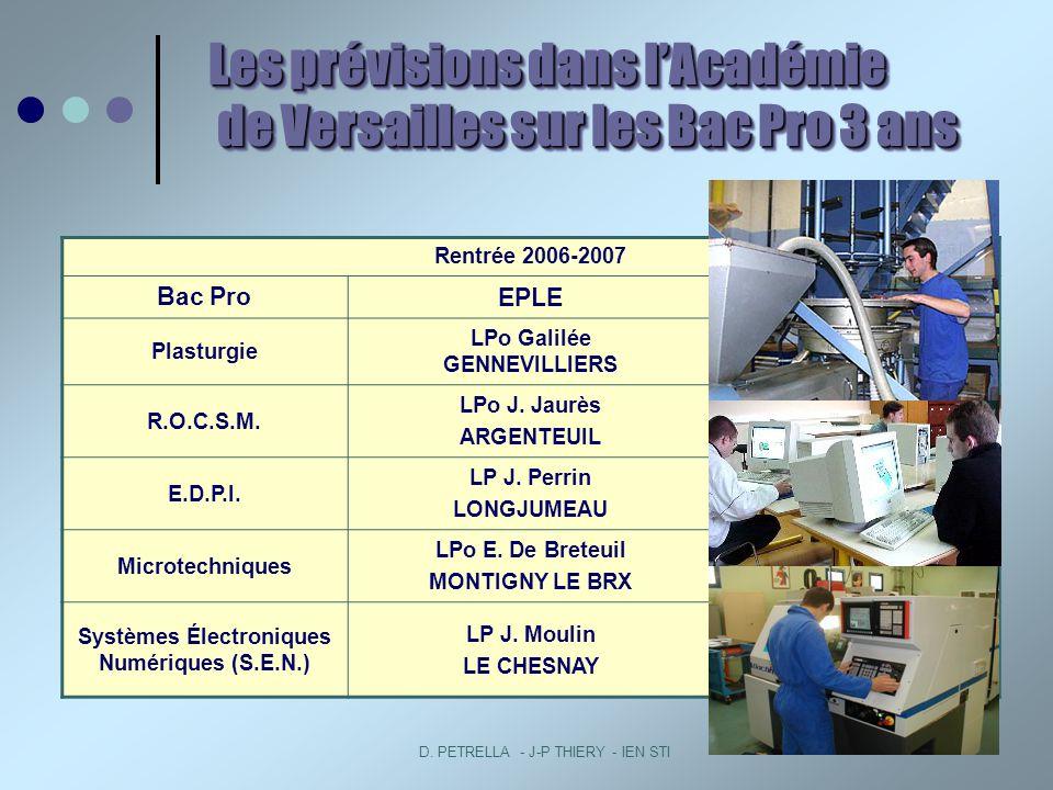 Systèmes Électroniques Numériques (S.E.N.)