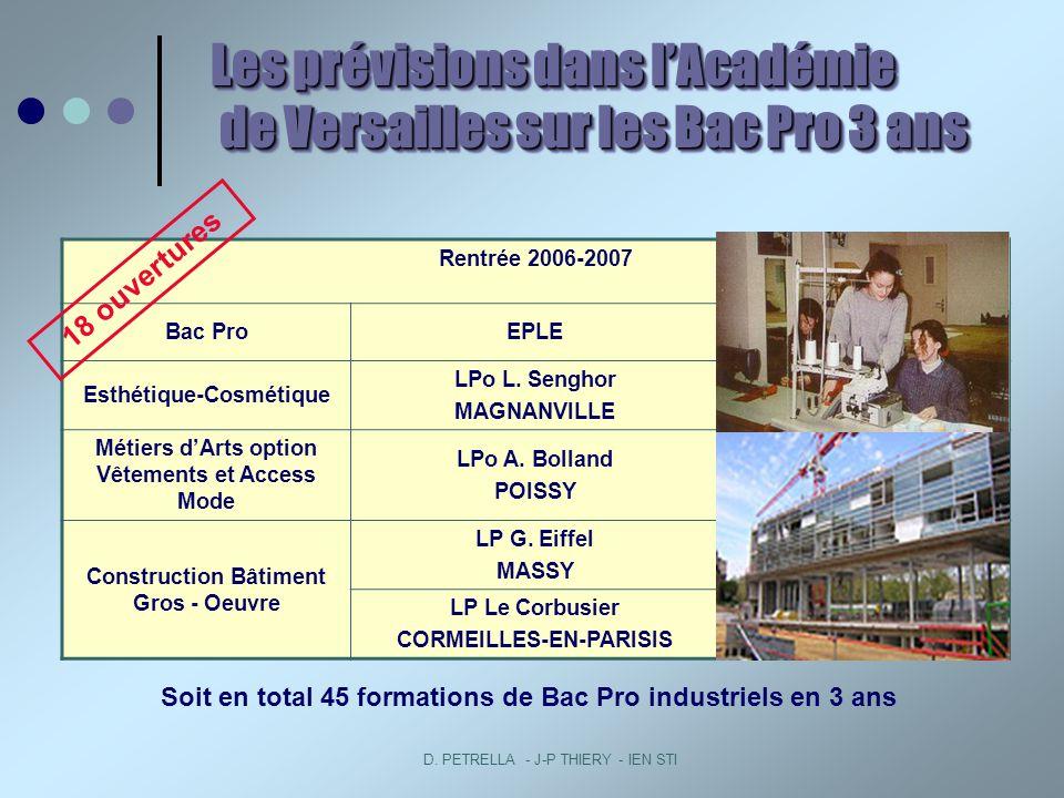 Les prévisions dans l'Académie de Versailles sur les Bac Pro 3 ans