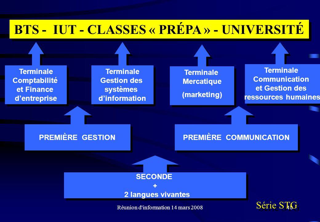 BTS - IUT - CLASSES « PRÉPA » - UNIVERSITÉ