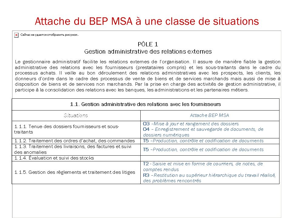 Attache du BEP MSA à une classe de situations