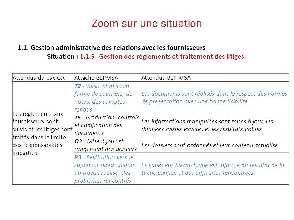 Zoom sur une situation 1.1. Gestion administrative des relations avec les fournisseurs.