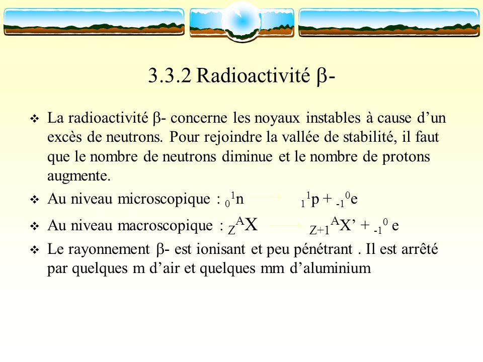 3.3.2 Radioactivité b-