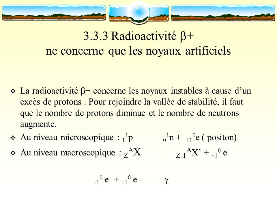 3.3.3 Radioactivité b+ ne concerne que les noyaux artificiels