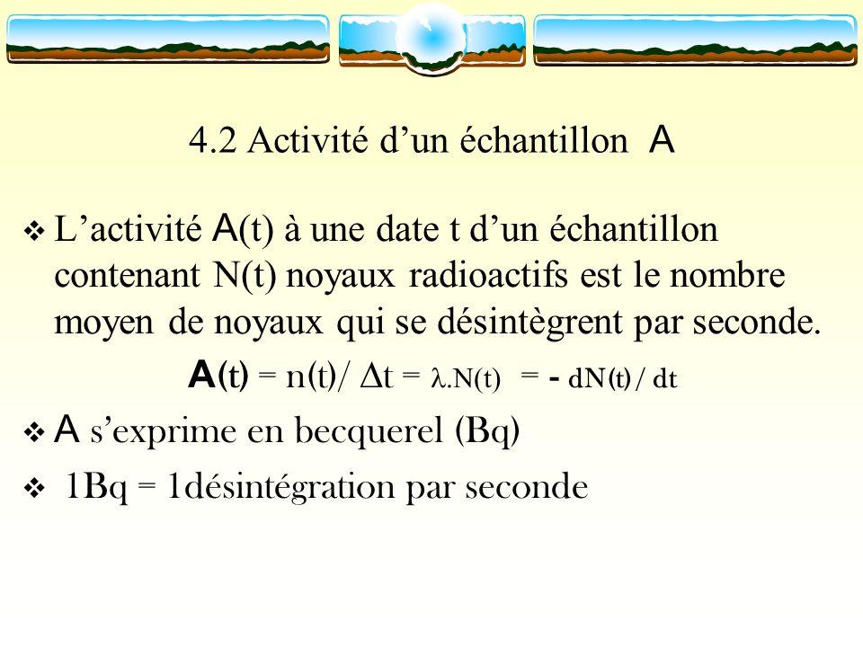 4.2 Activité d'un échantillon A