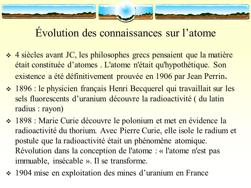 Évolution des connaissances sur l'atome