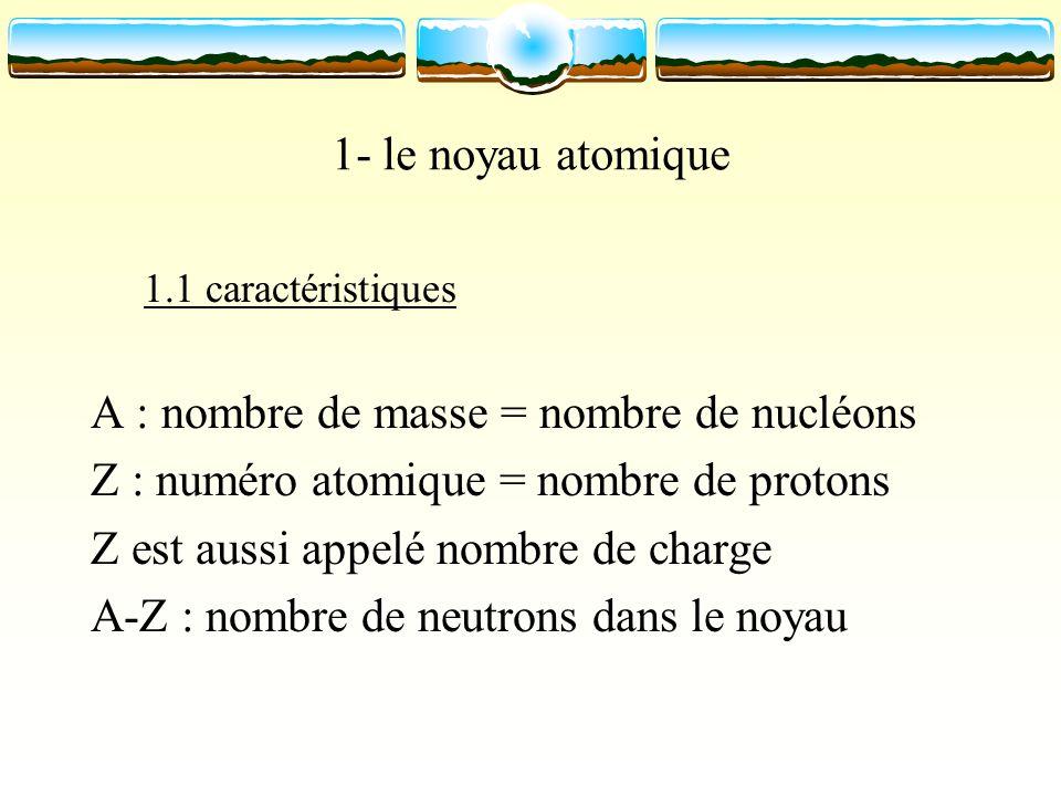 A : nombre de masse = nombre de nucléons