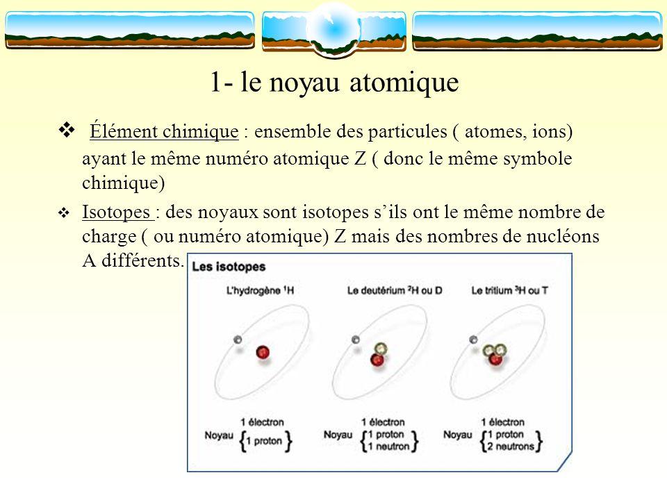1- le noyau atomique Élément chimique : ensemble des particules ( atomes, ions) ayant le même numéro atomique Z ( donc le même symbole chimique)