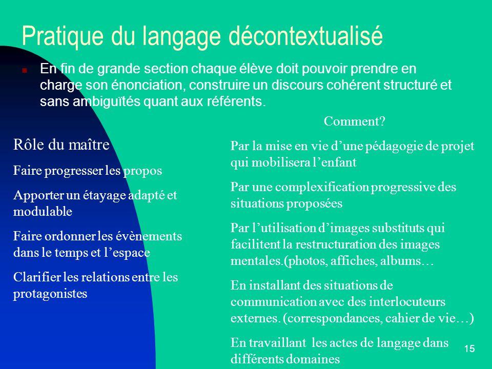 Pratique du langage décontextualisé