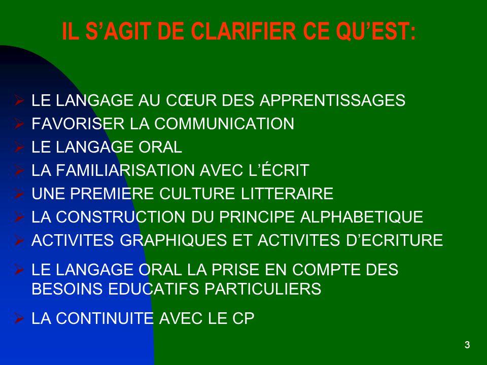 IL S'AGIT DE CLARIFIER CE QU'EST: