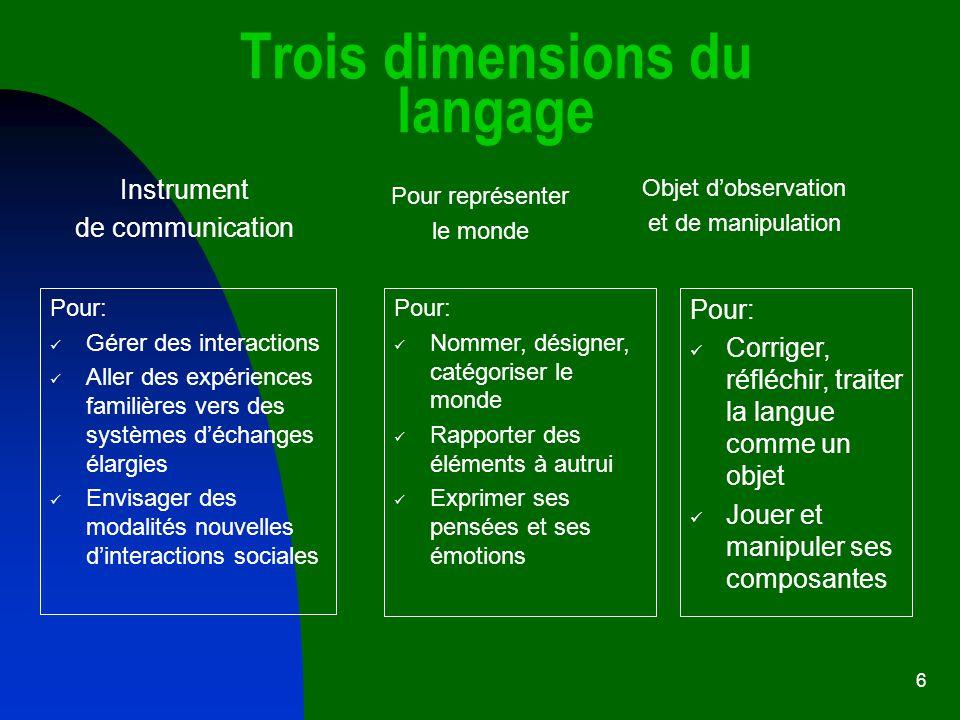 Trois dimensions du langage