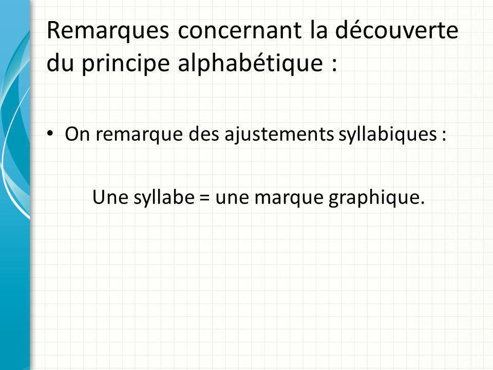 Remarques concernant la découverte du principe alphabétique :