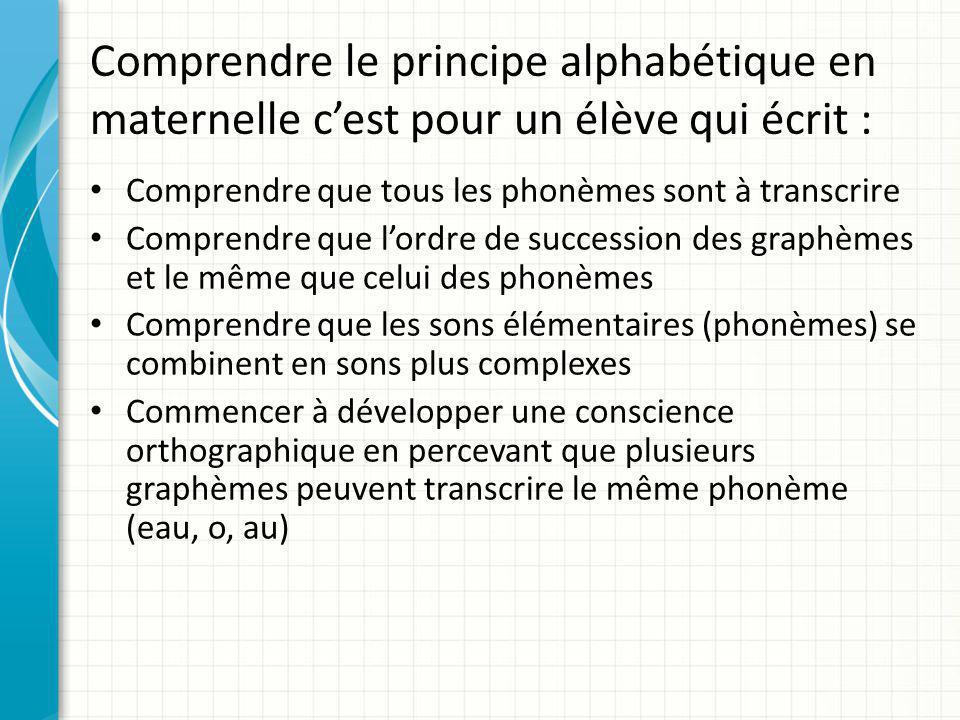 Comprendre le principe alphabétique en maternelle c'est pour un élève qui écrit :