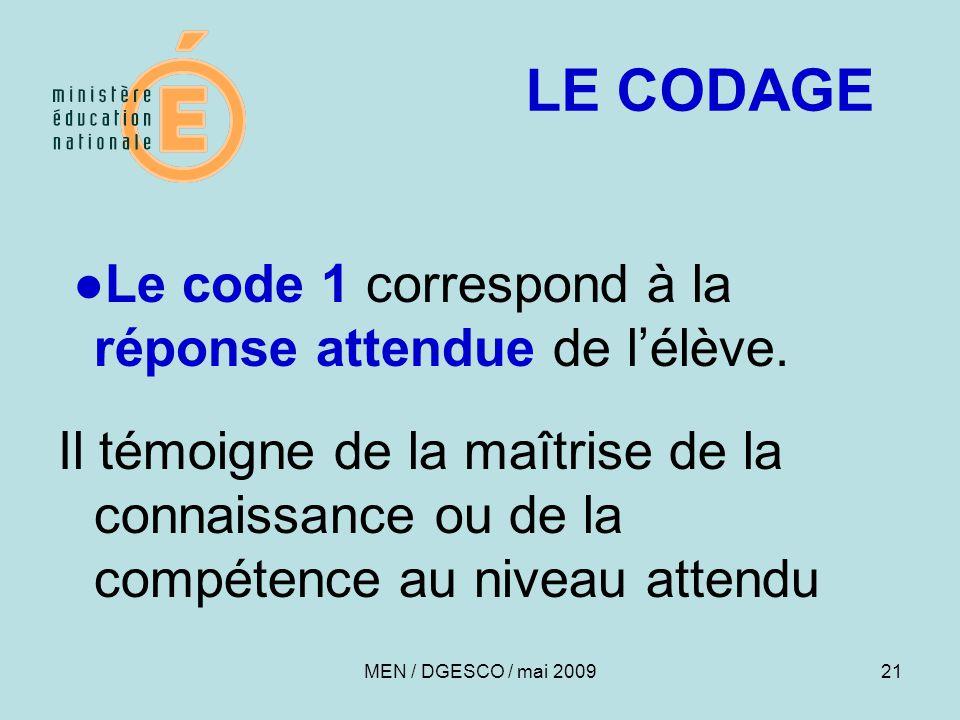 LE CODAGE ●Le code 1 correspond à la réponse attendue de l'élève.
