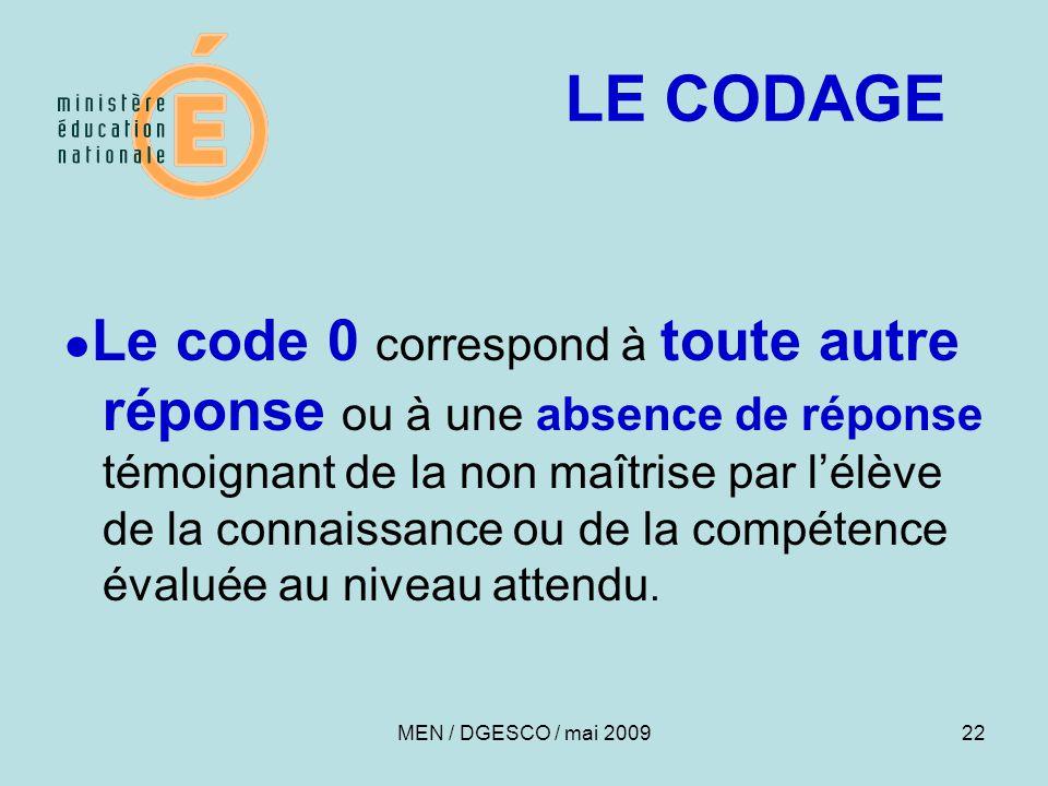 LE CODAGE