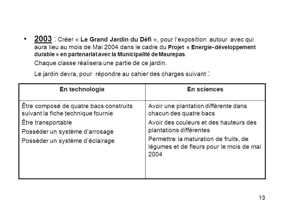 2003 : Créer « Le Grand Jardin du Défi », pour l'exposition autour avec qui aura lieu au mois de Mai 2004 dans le cadre du Projet « Energie- développement durable » en partenariat avec la Municipalité de Maurepas.