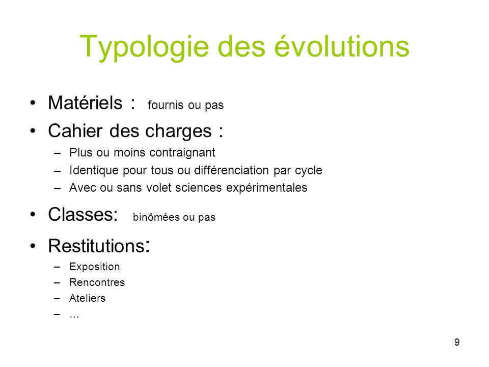 Typologie des évolutions