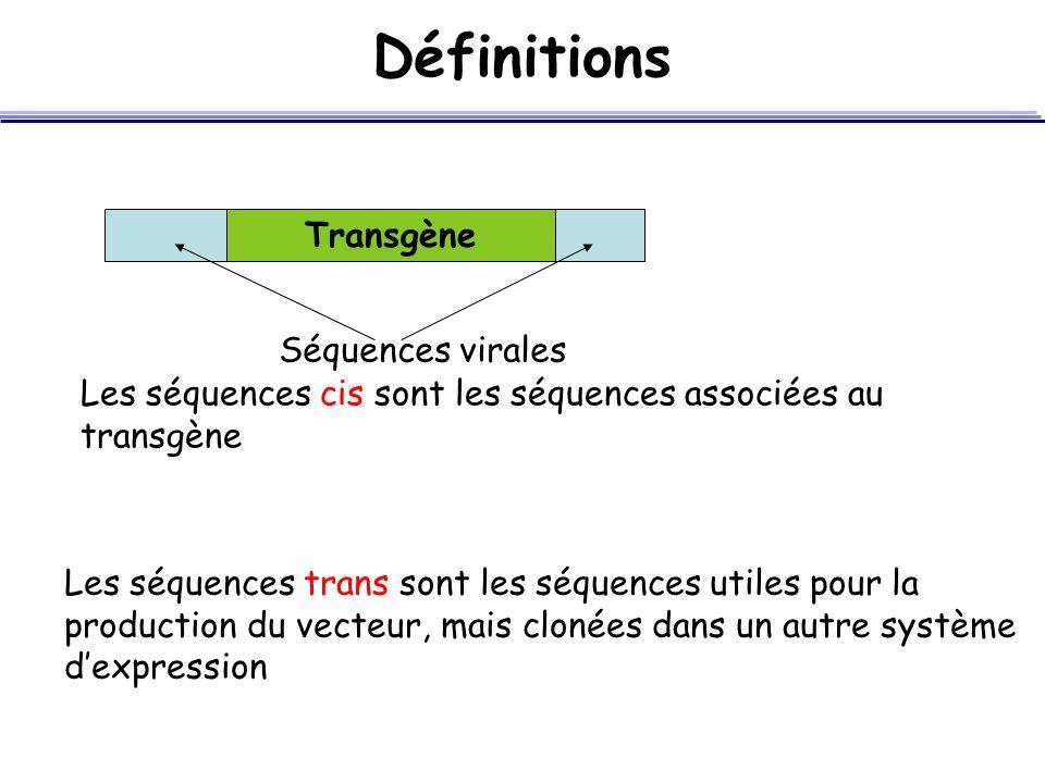 Définitions Transgène Séquences virales