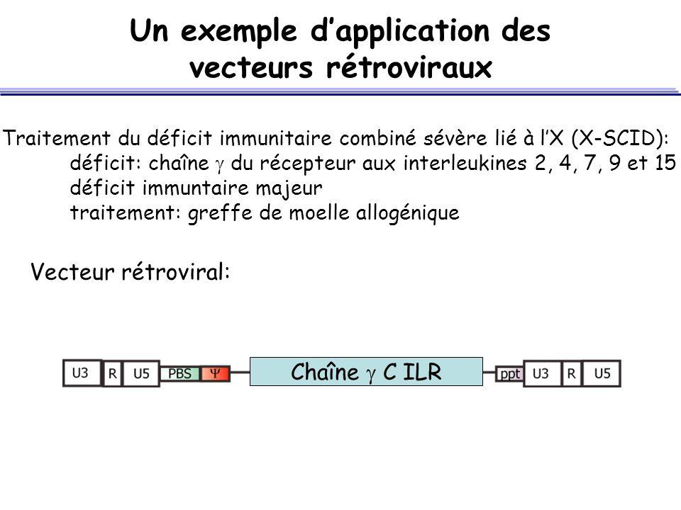Un exemple d'application des vecteurs rétroviraux