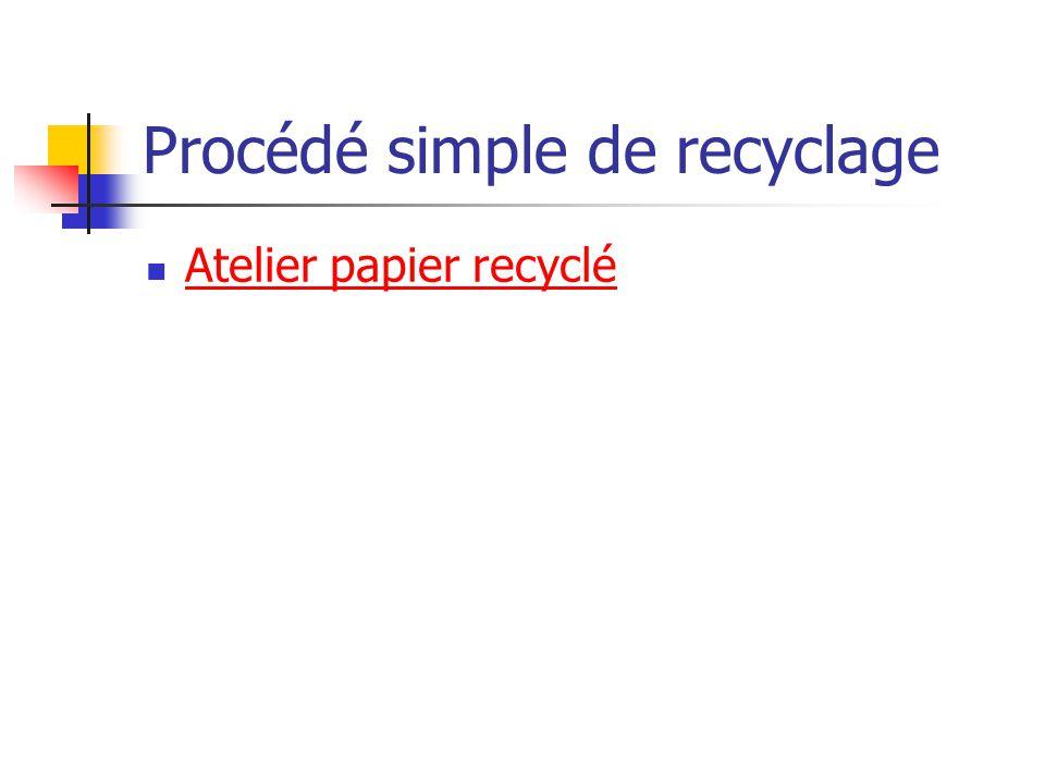 Procédé simple de recyclage