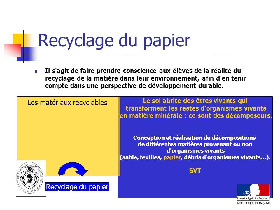 Recyclage du papier Les matériaux recyclables Recyclage du papier