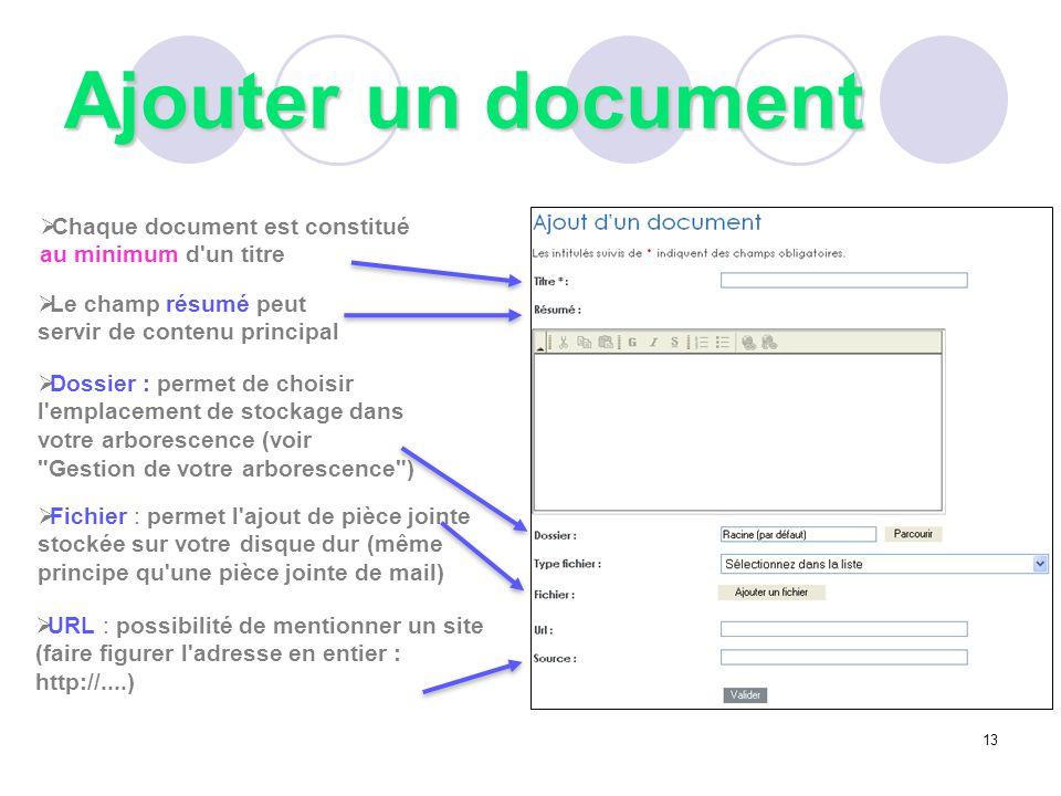 Ajouter un document Chaque document est constitué au minimum d un titre. Le champ résumé peut servir de contenu principal.