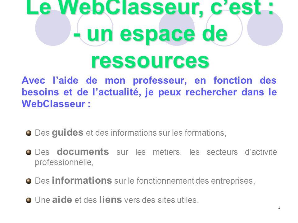 Le WebClasseur, c'est : - un espace de ressources
