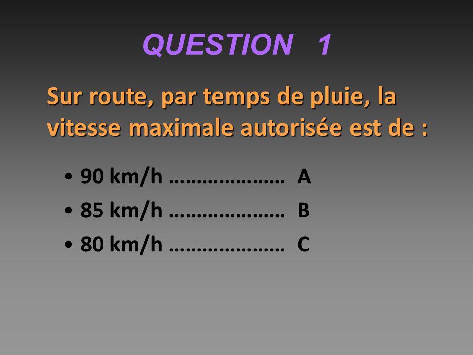 QUESTION 1 Sur route, par temps de pluie, la vitesse maximale autorisée est de : 90 km/h ………………… A.