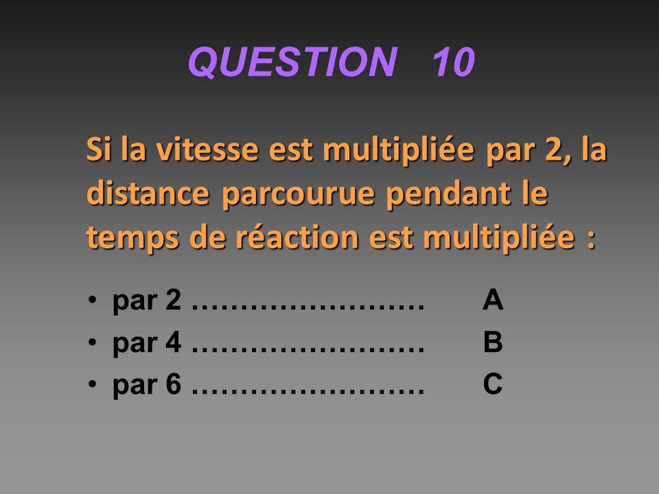 QUESTION 10 Si la vitesse est multipliée par 2, la distance parcourue pendant le temps de réaction est multipliée :