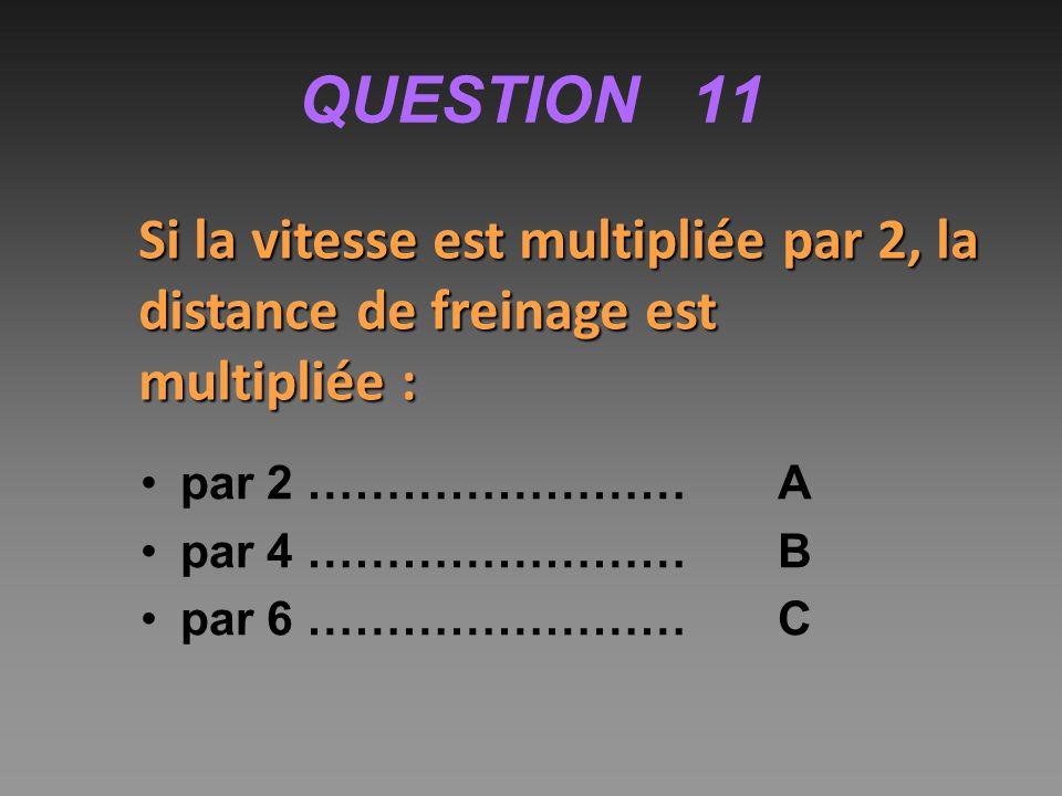 QUESTION 11 Si la vitesse est multipliée par 2, la distance de freinage est multipliée : par 2 …………………… A.