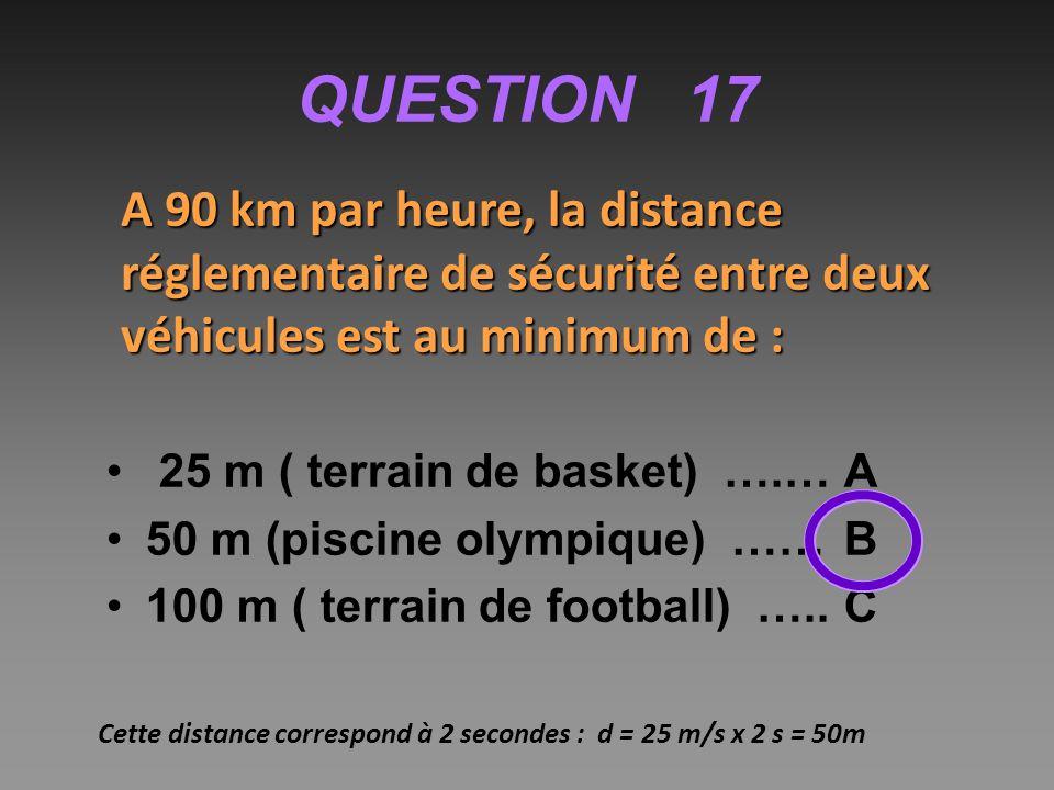QUESTION 17 A 90 km par heure, la distance réglementaire de sécurité entre deux véhicules est au minimum de :