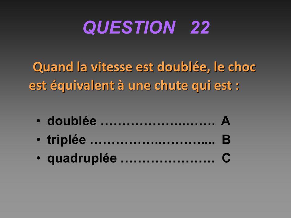 QUESTION 22 Quand la vitesse est doublée, le choc est équivalent à une chute qui est : doublée ………………..……. A.