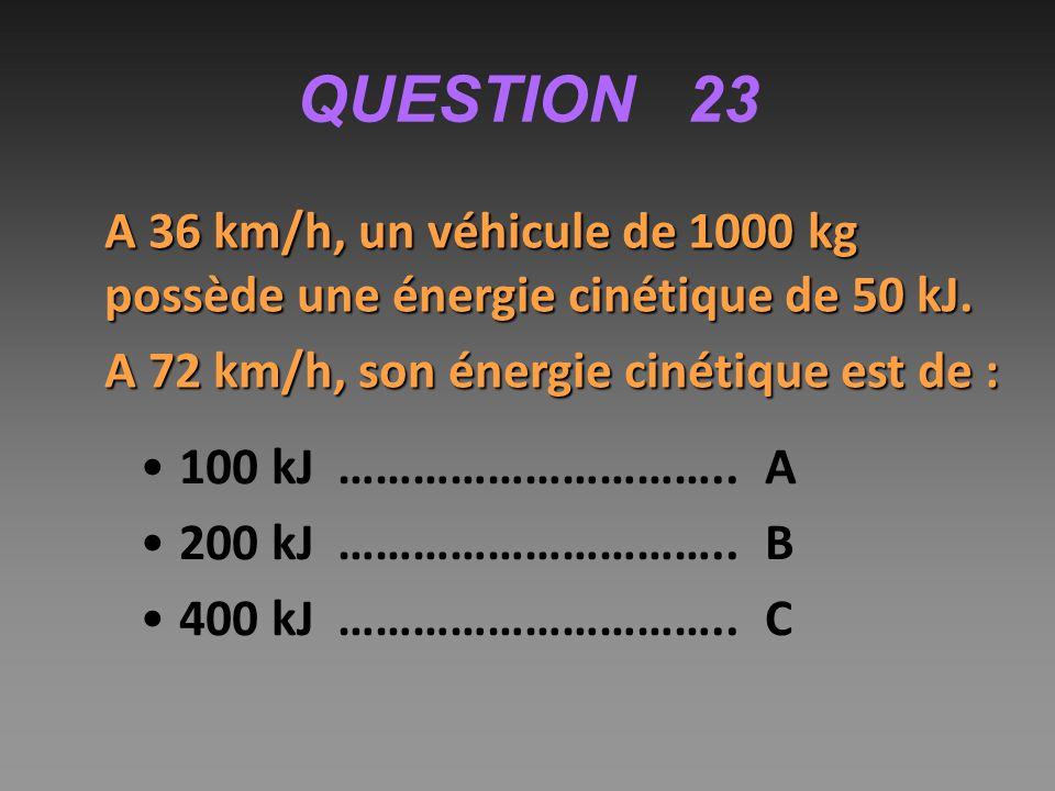 QUESTION 23 A 36 km/h, un véhicule de 1000 kg possède une énergie cinétique de 50 kJ. A 72 km/h, son énergie cinétique est de :
