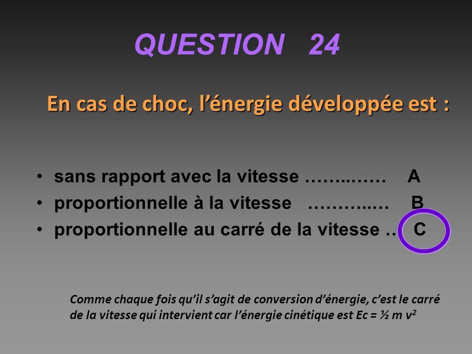 QUESTION 24 En cas de choc, l'énergie développée est :