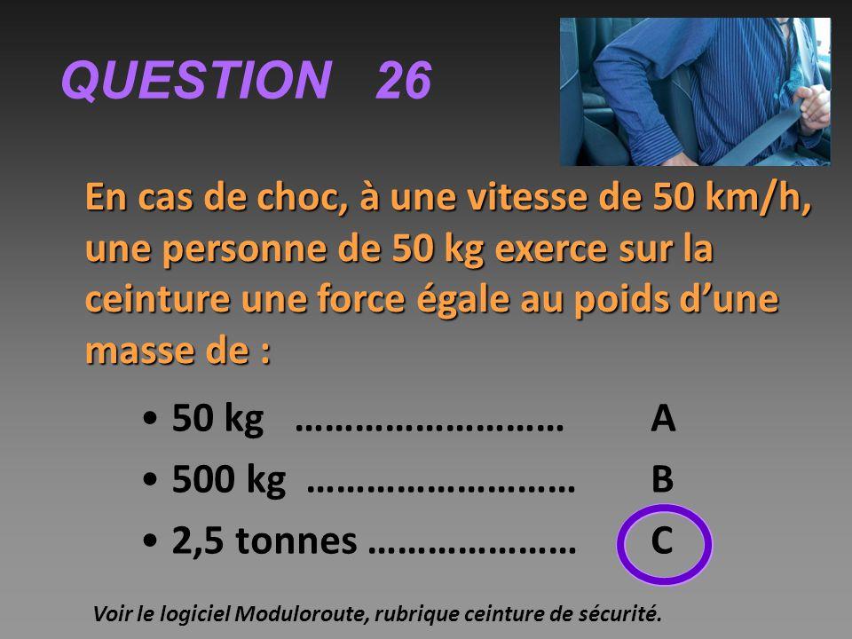 QUESTION 26 En cas de choc, à une vitesse de 50 km/h, une personne de 50 kg exerce sur la ceinture une force égale au poids d'une masse de :