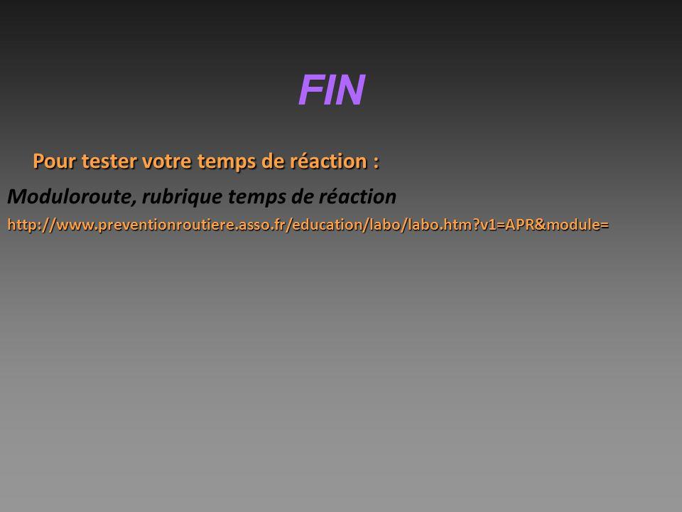 FIN Pour tester votre temps de réaction :