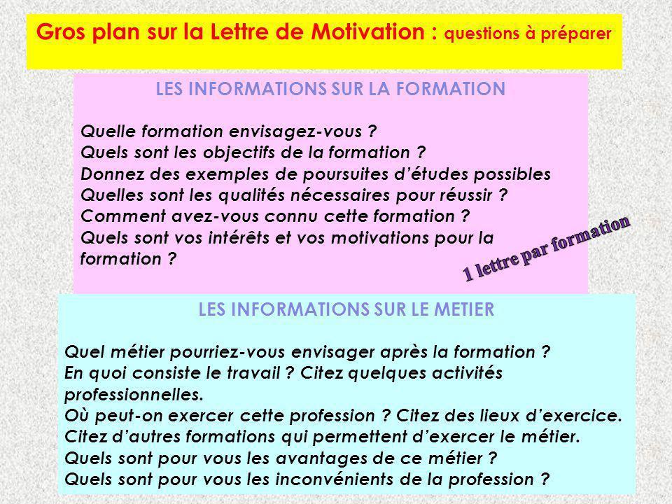 Gros plan sur la Lettre de Motivation : questions à préparer