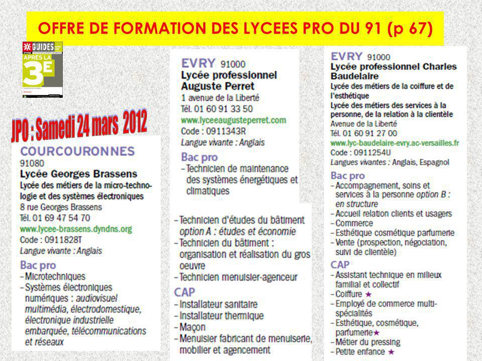 OFFRE DE FORMATION DES LYCEES PRO DU 91 (p 67)