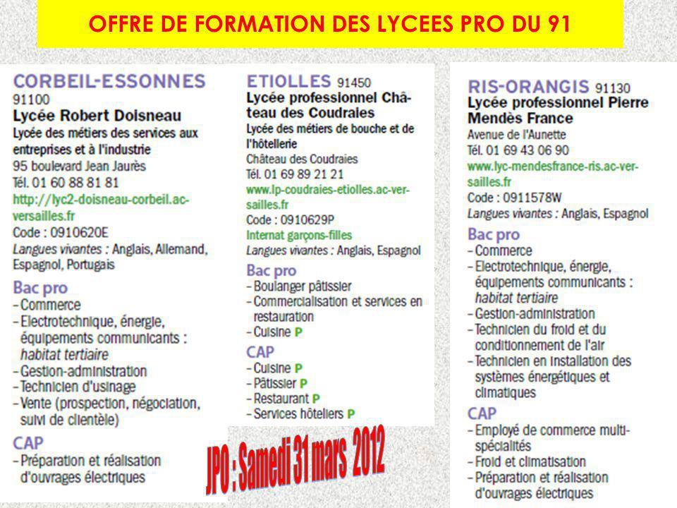 OFFRE DE FORMATION DES LYCEES PRO DU 91