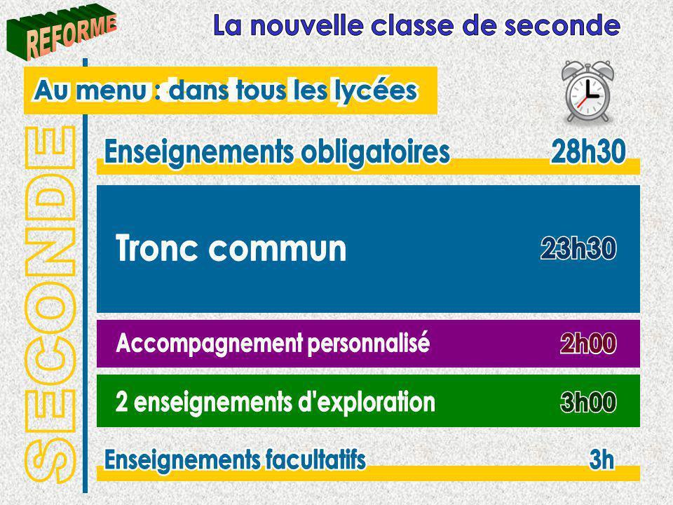 La nouvelle classe de seconde La nouvelle classe de seconde REFORME