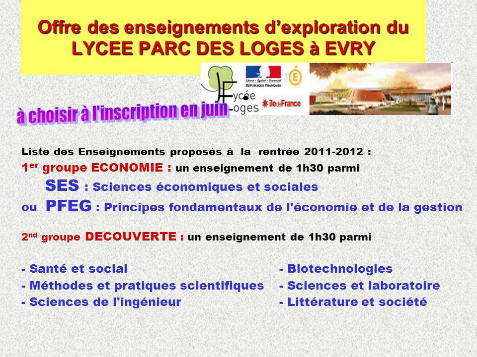 Offre des enseignements d'exploration du LYCEE PARC DES LOGES à EVRY