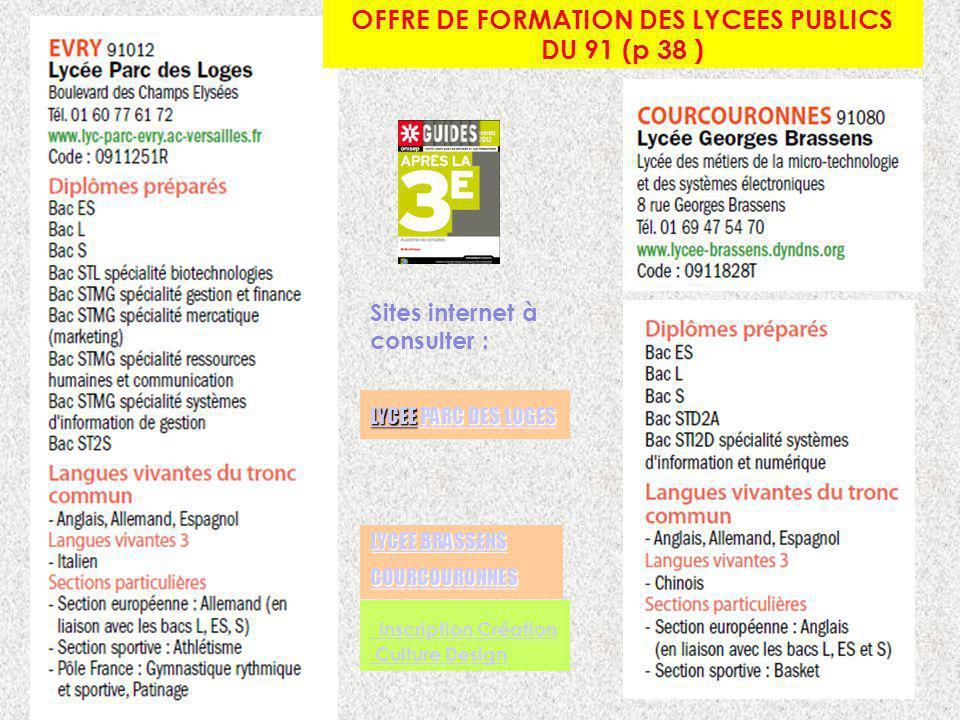 OFFRE DE FORMATION DES LYCEES PUBLICS DU 91 (p 38 )