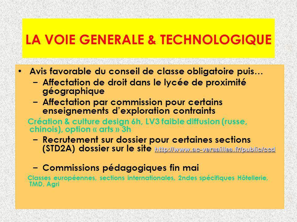 LA VOIE GENERALE & TECHNOLOGIQUE