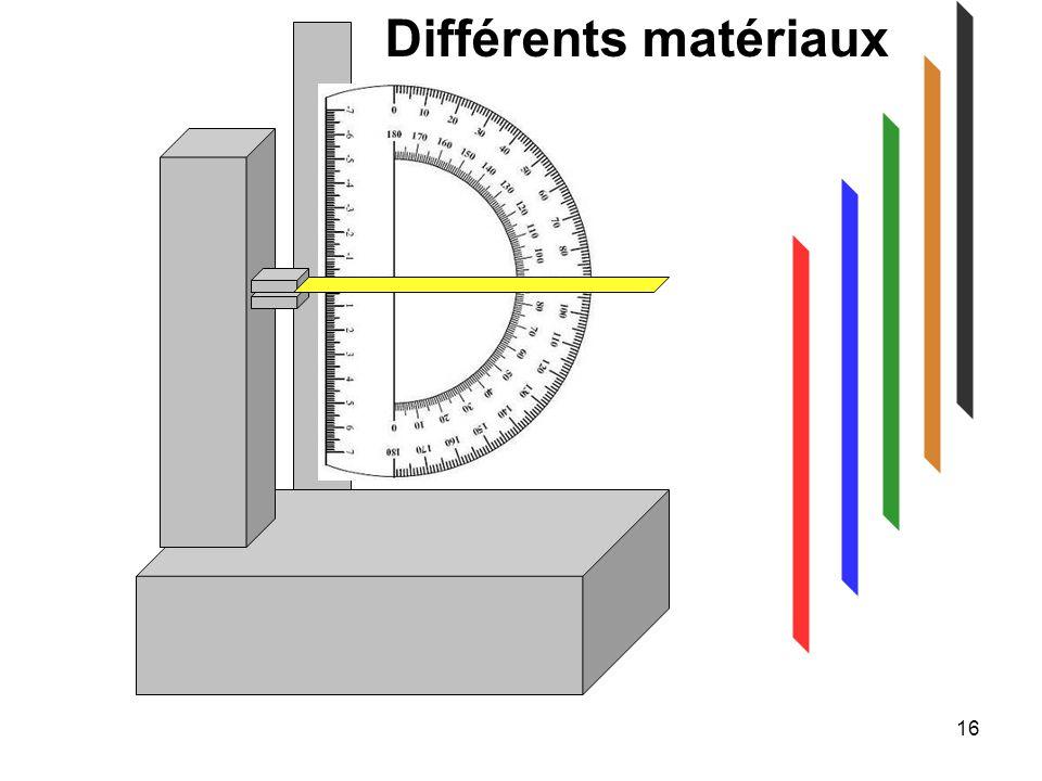Différents matériaux