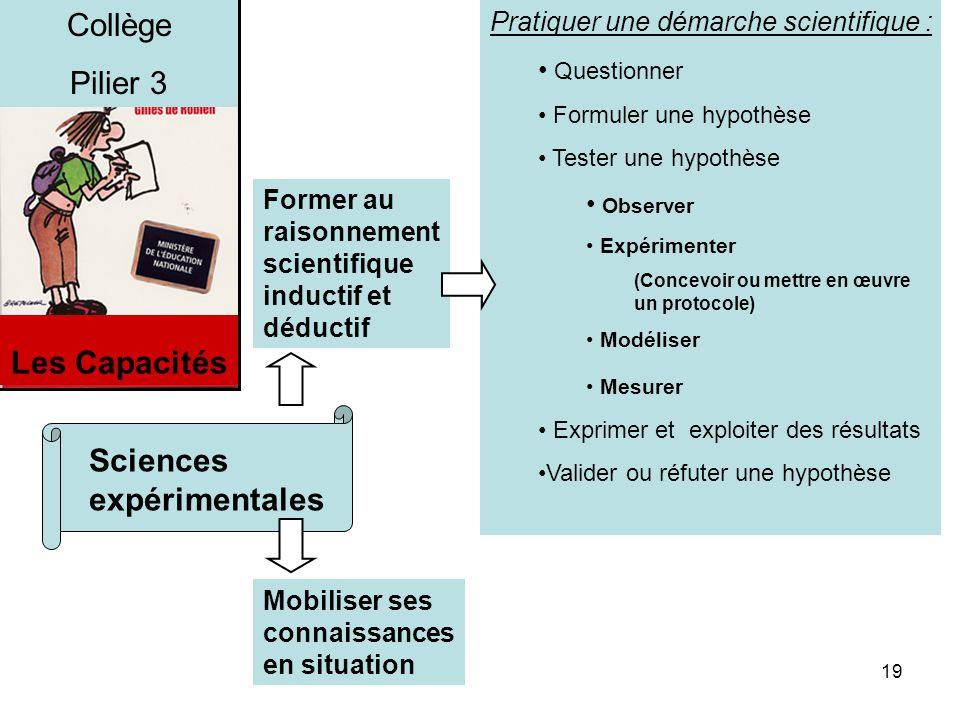 Sciences expérimentales