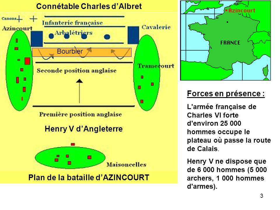Connétable Charles d'Albret Plan de la bataille d'AZINCOURT