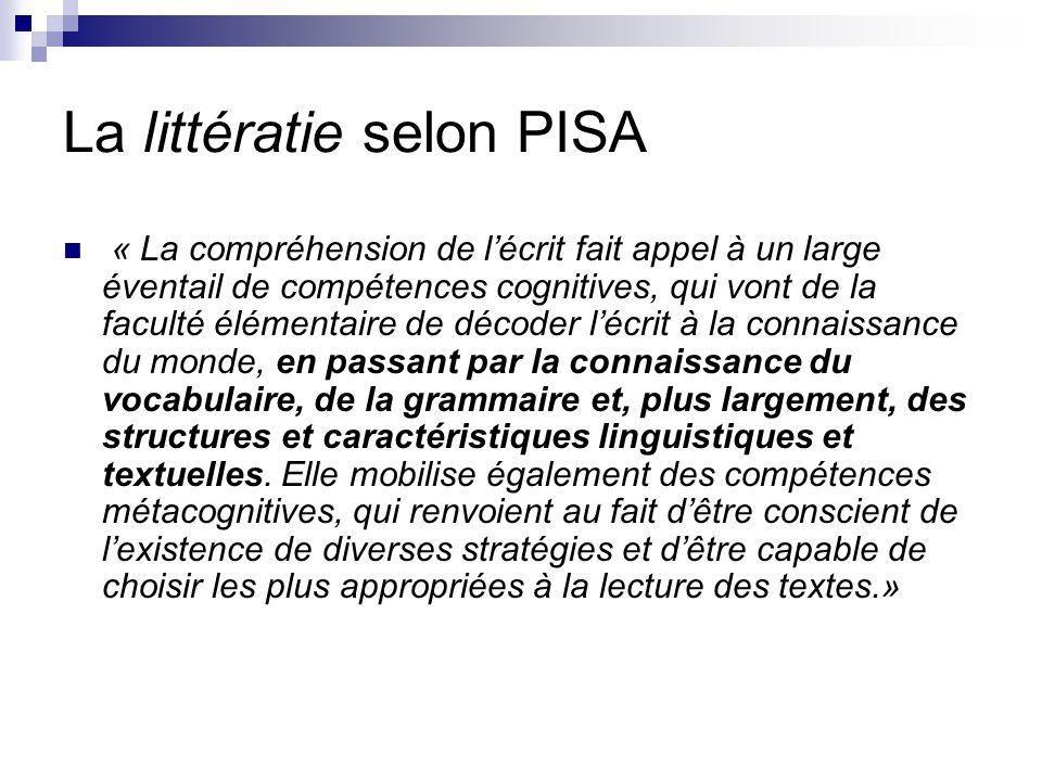 La littératie selon PISA